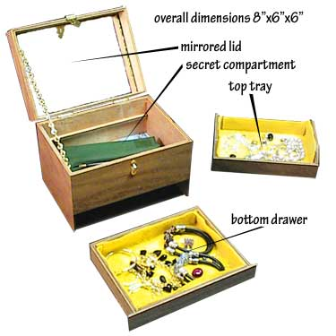 Jewlery box features image